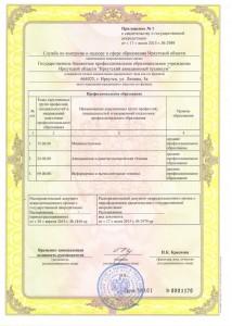 """Приложение №1 к свидетельству о государственной аккредитации от """"17"""" июля 2015 г. №2989"""
